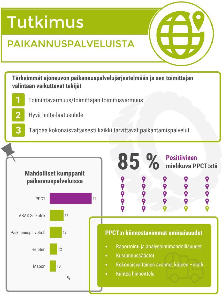 tutkimus-paikannuspalveluista-2016