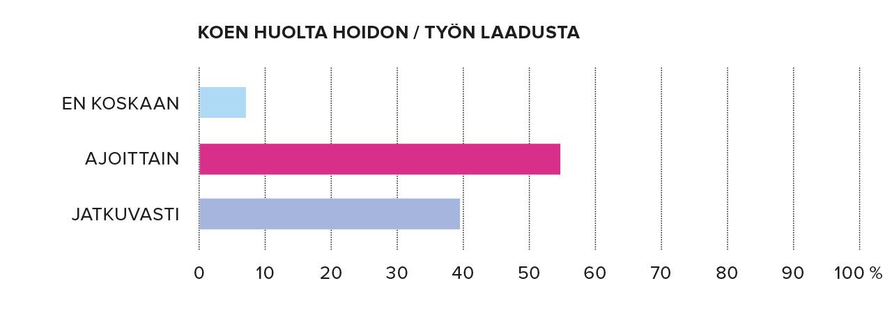 huoli_hoidon_laadusta.jpg