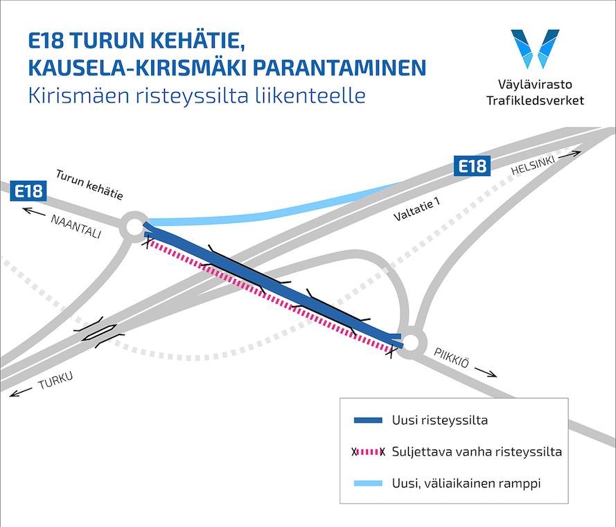 Karttakuva liikennejärjestelyistä Kirismäen risteyssillalla.
