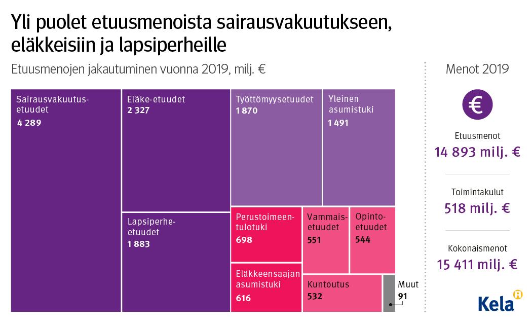 1216-infograafi__tilastollinen_vuosikirja_2020-12