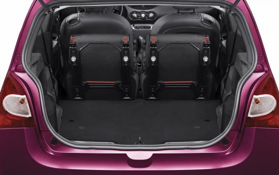 Renault_Twingo_tavaratila_max_lowres.jpg