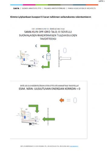 kuvapari-e-luvun-tulkinnan-vaikutuksesta-rakentamiseen.pdf