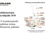 Lukuklaanin palkinnoilla lasten koulukirjastoideat todeksi – Kainuun, Lapin ja Pohjois-Pohjanmaan alueelta palkittiin yhteensä 33 koulua