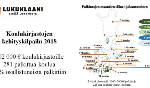 Lukuklaanin palkinnoilla lasten koulukirjastoideat todeksi – Keski-Suomessa palkittiin yhteensä 17 koulua