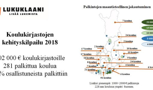 Lukuklaanin palkinnoilla lasten koulukirjastoideat todeksi – Varsinais-Suomessa ja Satakunnassa palkittiin lähes 30 koulua