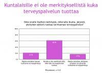 kaavio2.png