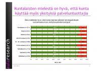 terveyspalvelujen-tulevaisuus-kunnissa_tulokset.pdf