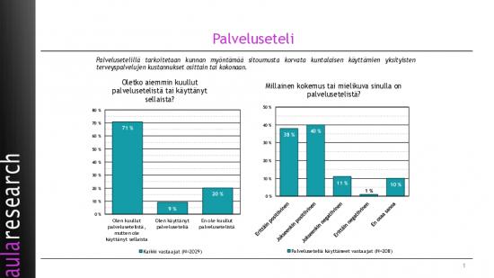 palvelusetelitiedotteen-5.2.2015-liitegraafit.pdf