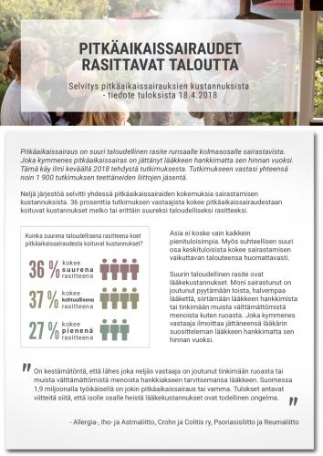 selvitys-pitkaaikaissaurauksien-kustannuksista-tiedote.pdf