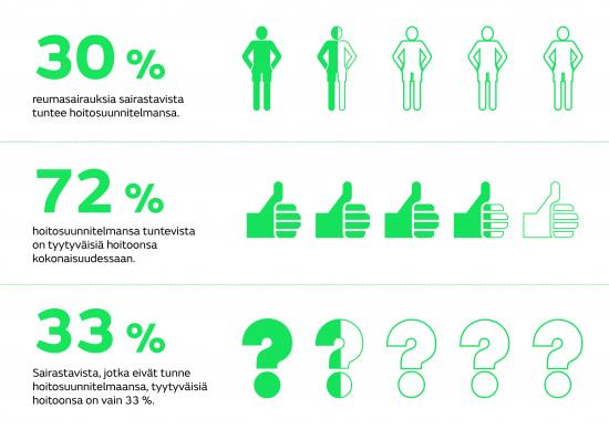 reumahoidon-laatu-kyselyn-tuloksia.jpg