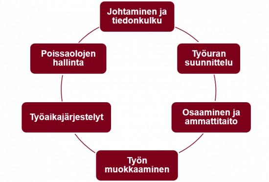 tyokaari-malli.png