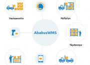 AbakusWMS on markkinoiden ensimmäinen varastonhallintajärjestelmä, joka toimii täysin puheohjatusti