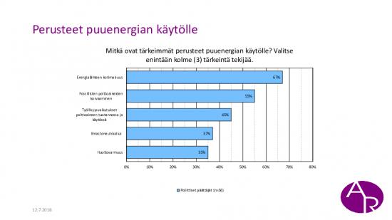 perusteet-puuenergian-kaytolle.pdf
