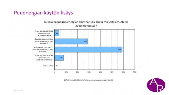 puuenergian-kayton-lisays.pdf