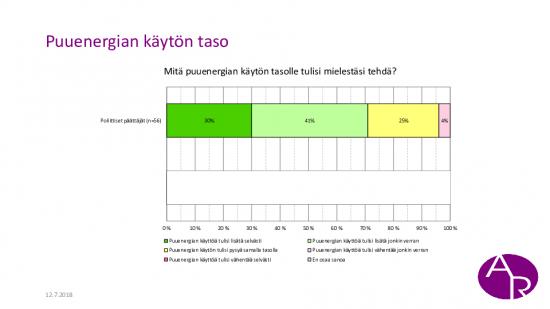 puuenergian-kayton-taso.pdf