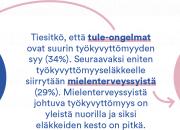 Kuntoutuksella rakennetaan hyvinvoivaa Suomea – Se voisit olla sinä!