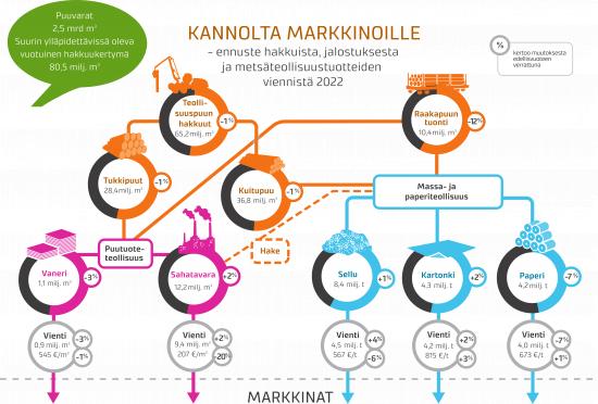 kannolta-markkinoille-infograafi.png