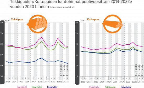 kantohinnat-infograafi.png