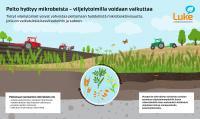 viljelytoimenpiteiden-vaikutus-maan-mikrobistoon-1.jpg