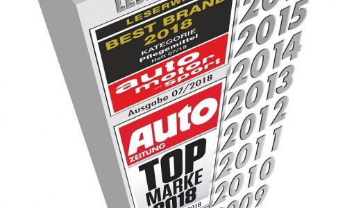 Autolehtien lukijakyselyt: SONAX on paras autonhoitotuotemerkki
