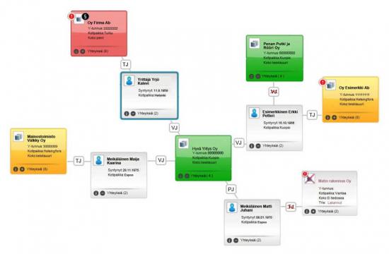 asiakastieto-suhdekartta-kuva.jpg