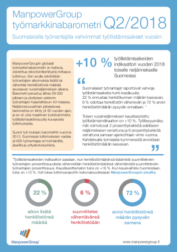 tyomarkkinabarometri-q2-2018-infograafi.pdf