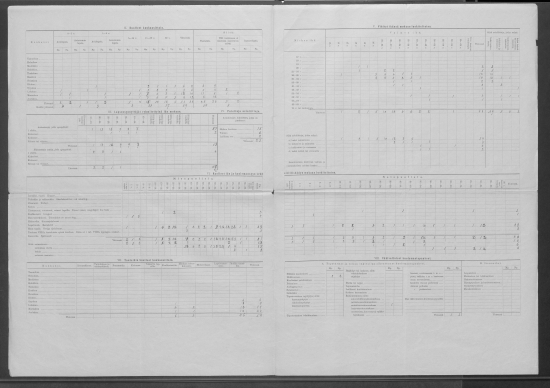 vaestonmuutostaulut-turun-ja-porin-laani-1921-1921-k01b112.jpg