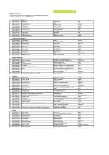 msl_tammikuu_helmikuu_2020.pdf