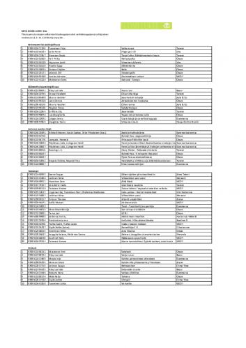 msl_maaliskuu_2020.pdf