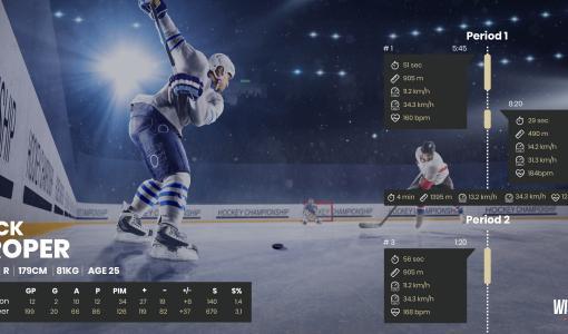 Wisehockey-älykiekkojärjestelmä mukana KHL All-Star -ottelussa Venäjällä – tamperelainen teknologiaosaaminen herättää kiinnostusta kansainvälisissä urheilupiireissä