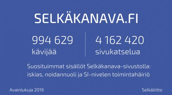 avainlukuja-2019_selkakanava.fi.png