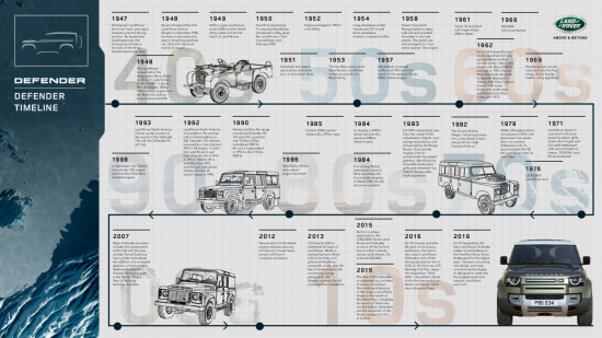 10.-timeline_infographic_wide_100919.pdf