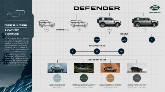 11.-defender_family_infographic_wide_100919.pdf