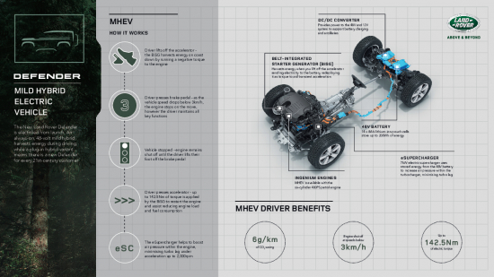 7.-mhev_infographic_wide_100919.pdf