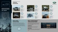 9.-off-road_infographic_wide_100919.pdf