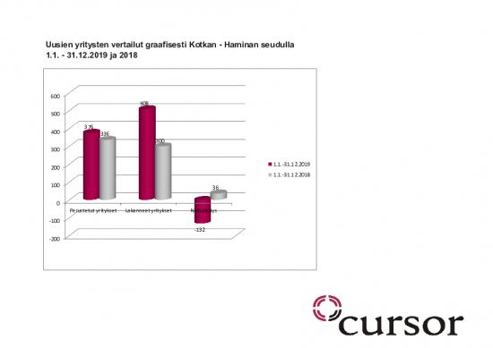 tilastot-2019.pdf