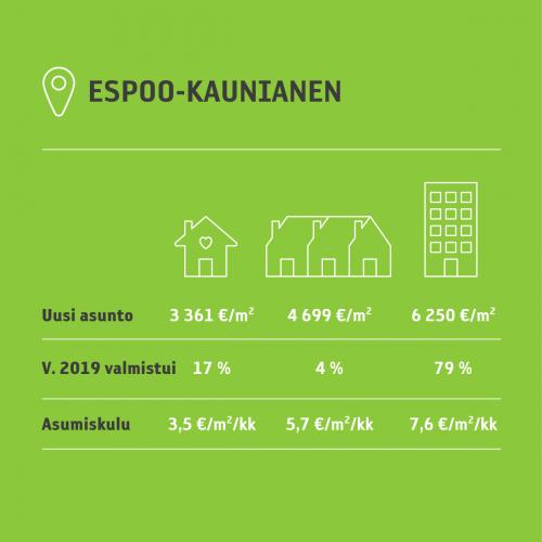 asuntokori-espoo-ja-kauniainen.jpg