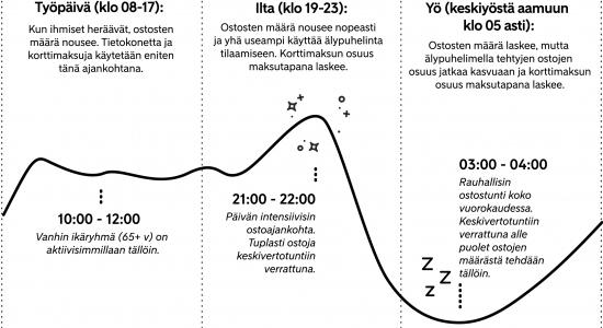 klarna_graphs_fi_fin_master2_outlined_klarna_fi_fin_data_dygnet-1.jpg