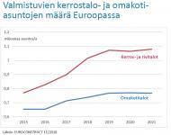 euroopan-asuinrakentaminen-kerros-ok-kuva.png