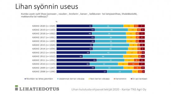 lihan-syonti-2008_2020_lihatiedotus.jpg