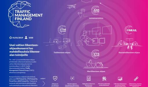 Uusi Traffic Management Finland-konserni vastaa kaikkien kulkumuotojen liikenteenohjauksesta ja -hallinnasta