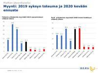 matkailu-ja-ravintola-alan-myynnin-toteuma-syys-joulukuu-2019-ja-myyntiennuste-tammi-huhtikuu-2020.pdf