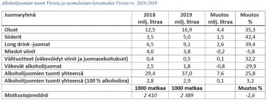 alkoholituonti_virosta_ja_laivamatkat.jpg