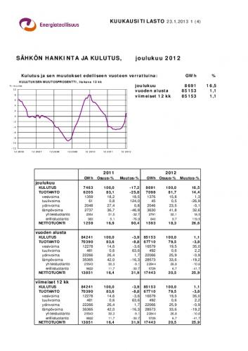 pikatilasto_joulukuu_2012.pdf