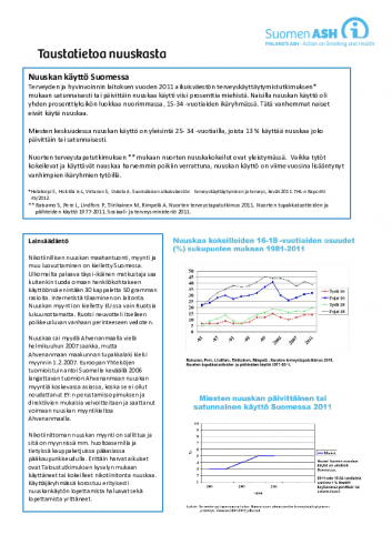 10-2012-taustatietoa-nuuskasta.pdf