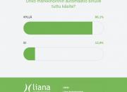KYSELY: Liana Technologiesin tutkimus paljastaa markkinoinnin automaation edelleen kaipaavan osaavia tekijöitä