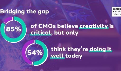 Markkinointipäättäjät: Digitaalisen transformaation ajamiseen ei ole resursseja lyhyen tähtäimen mittareiden vuoksi