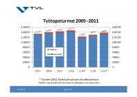 Ennakkoarvio2011.pdf
