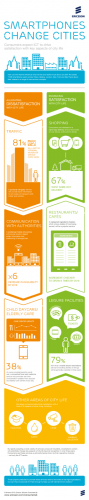 smartphones_change_cities_infographic_portrait.pdf