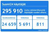 s24_msp_users.jpg